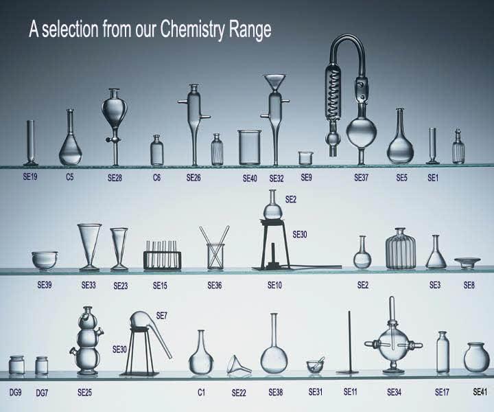 Chem test 1